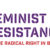 The Feminist Resistance to the Radical Right in Brazil: A Forum of Four Brazilian Feminist Political Leaders