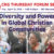 Diversity and Power in Global Christian Communities